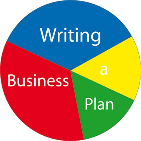 Writers business plan sample
